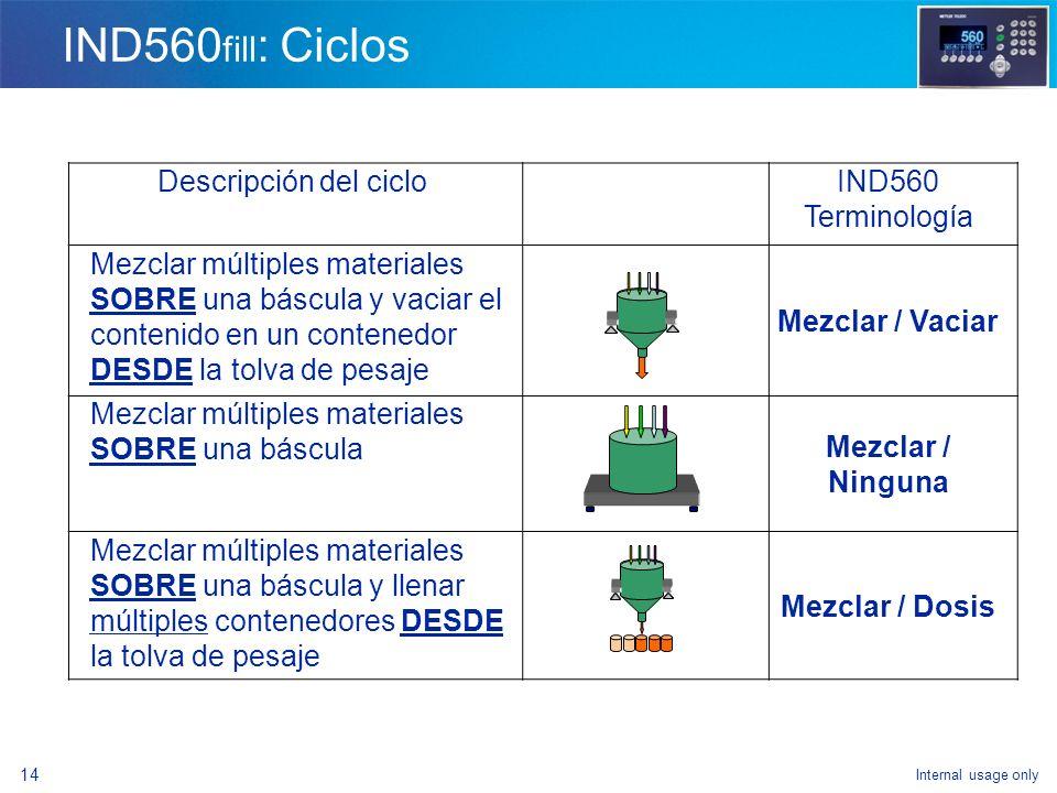 IND560fill: Ciclos Descripción del ciclo IND560 Terminología