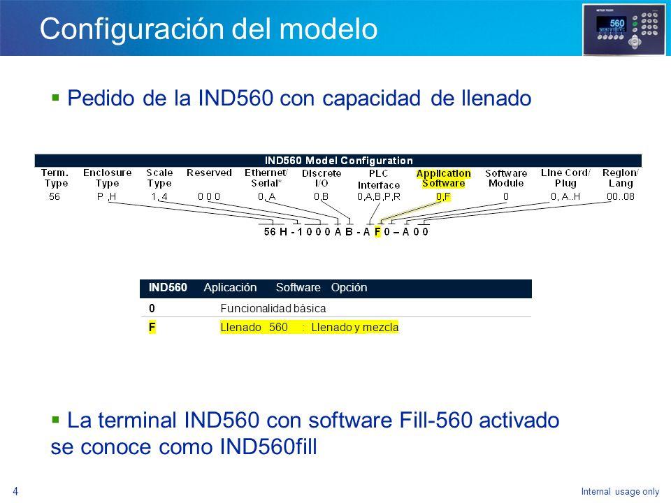 Configuración del modelo