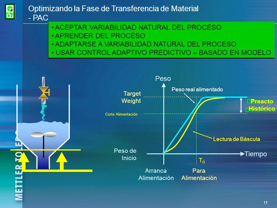 Optimizando la Fase de Transferencia de Material - PAC