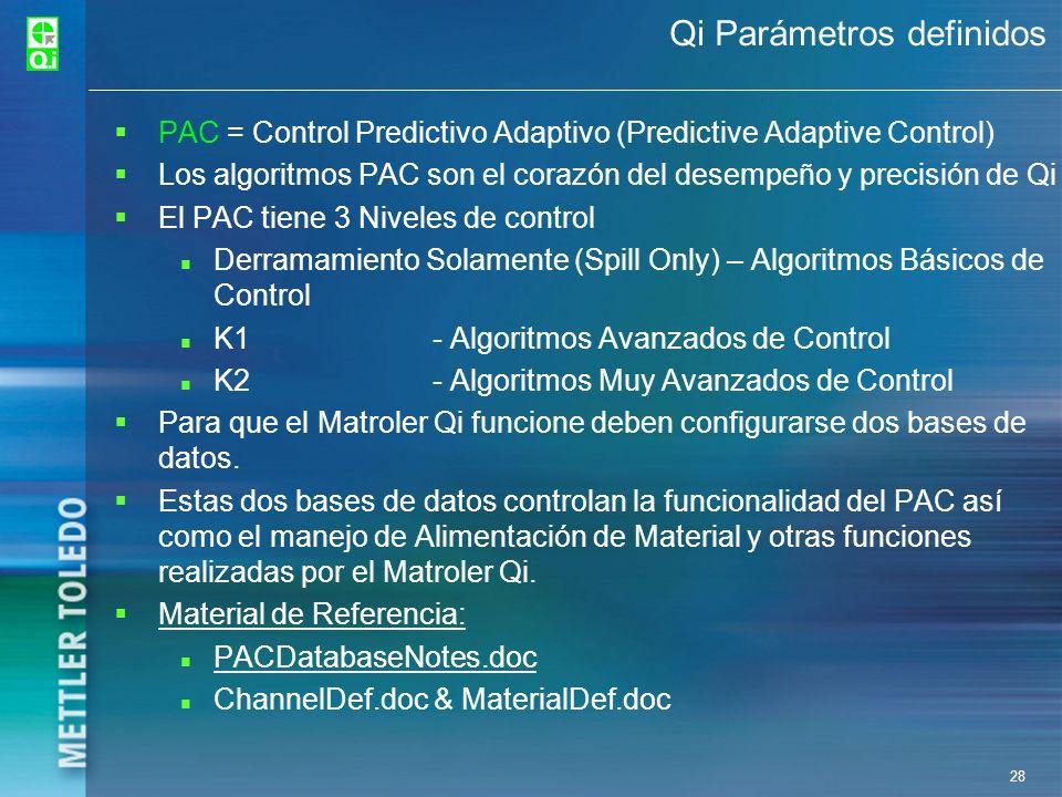 Qi Parámetros definidos