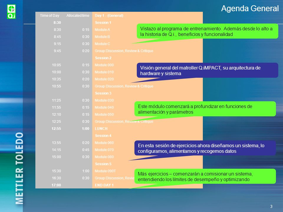 Agenda GeneralTime of Day. Allocated time. Day 1 - (General) 8:30. Session 1. 0:15. Module A. 8:45.
