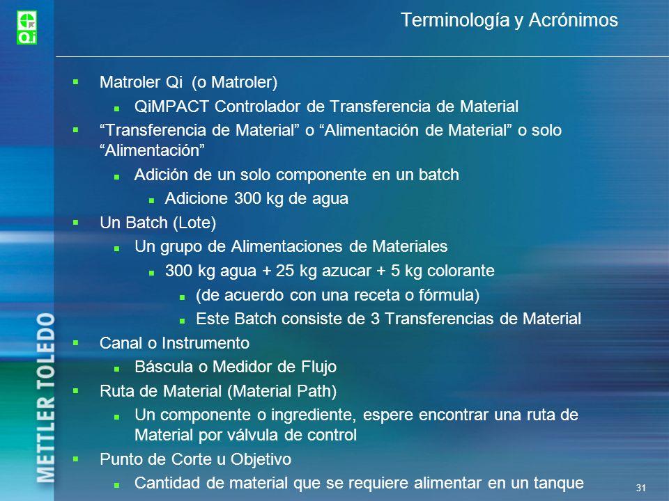 Terminología y Acrónimos