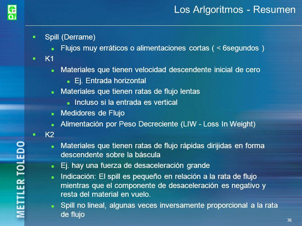 Los Arlgoritmos - Resumen