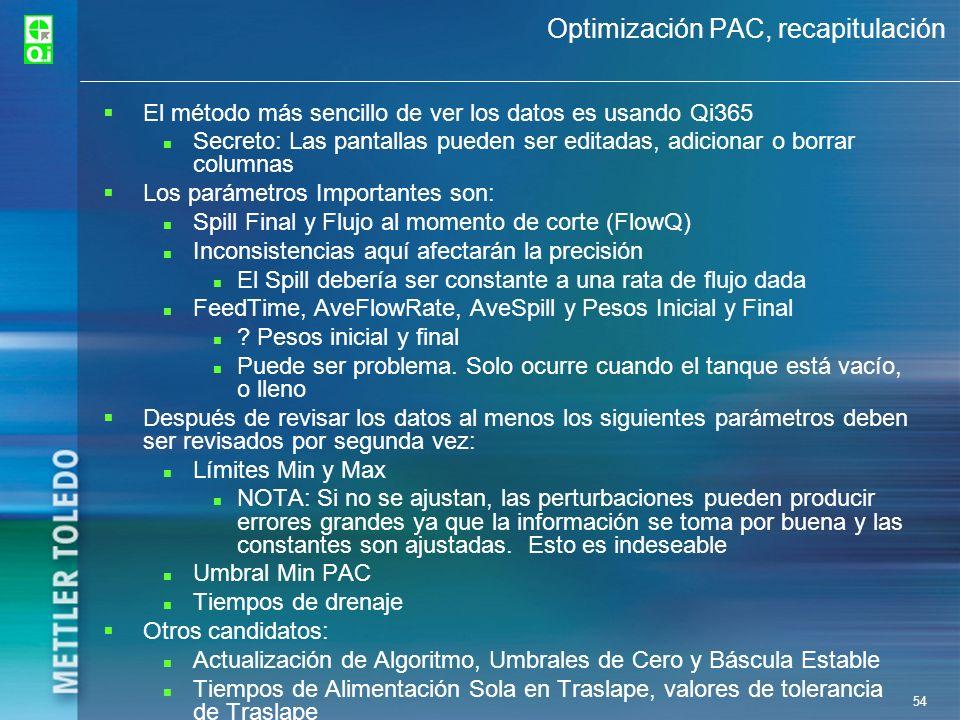 Optimización PAC, recapitulación