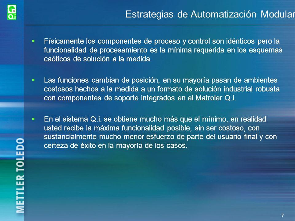 Estrategias de Automatización Modular