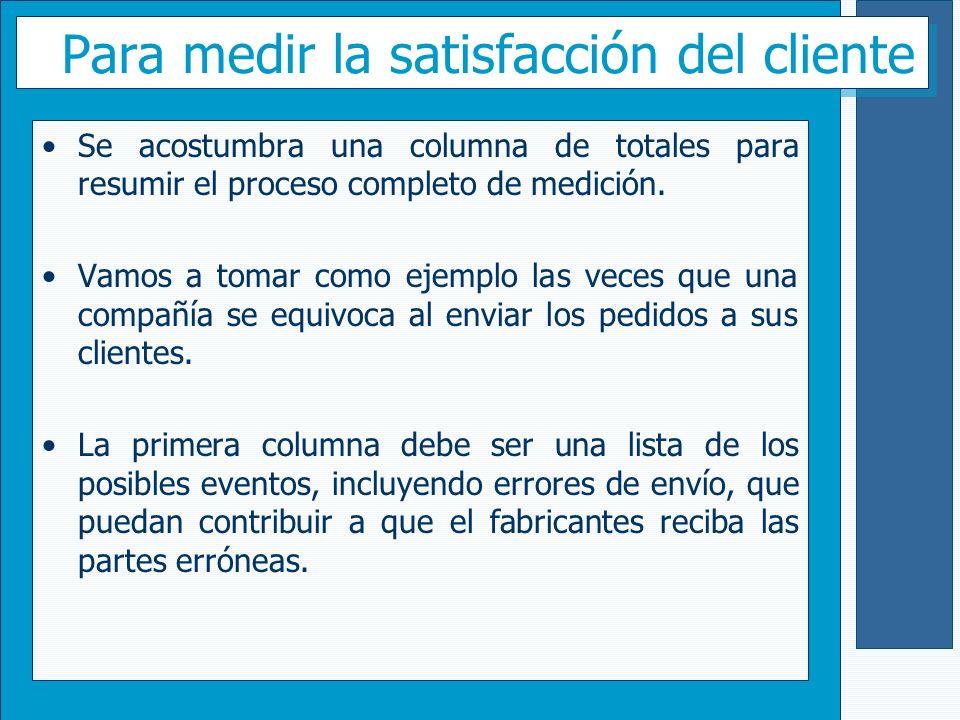 Para medir la satisfacción del cliente