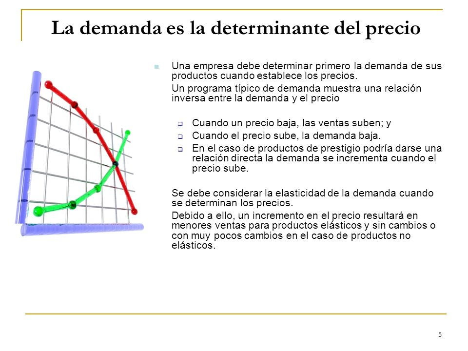 La demanda es la determinante del precio