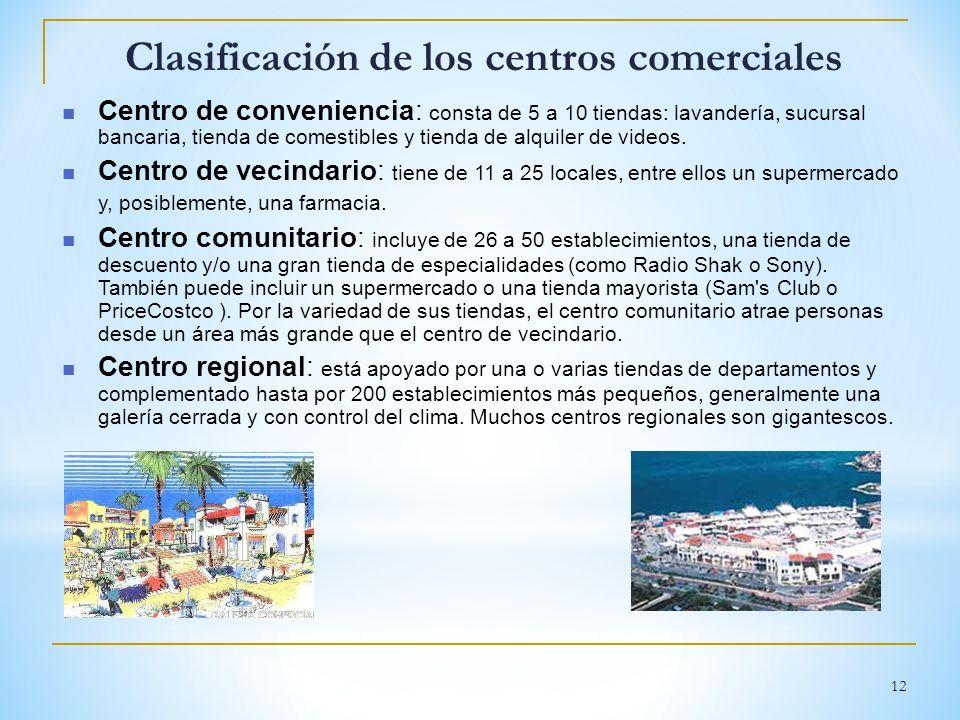 Clasificación de los centros comerciales