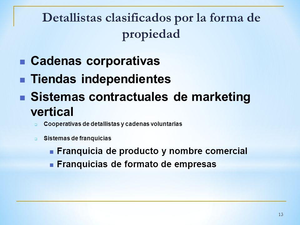 Detallistas clasificados por la forma de propiedad