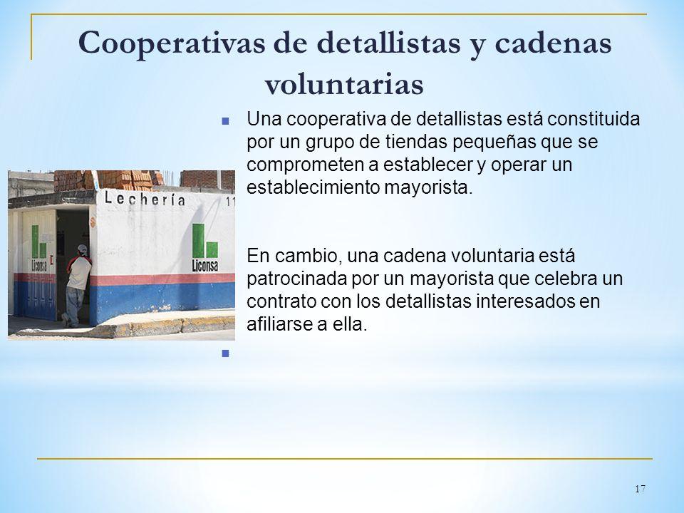 Cooperativas de detallistas y cadenas voluntarias