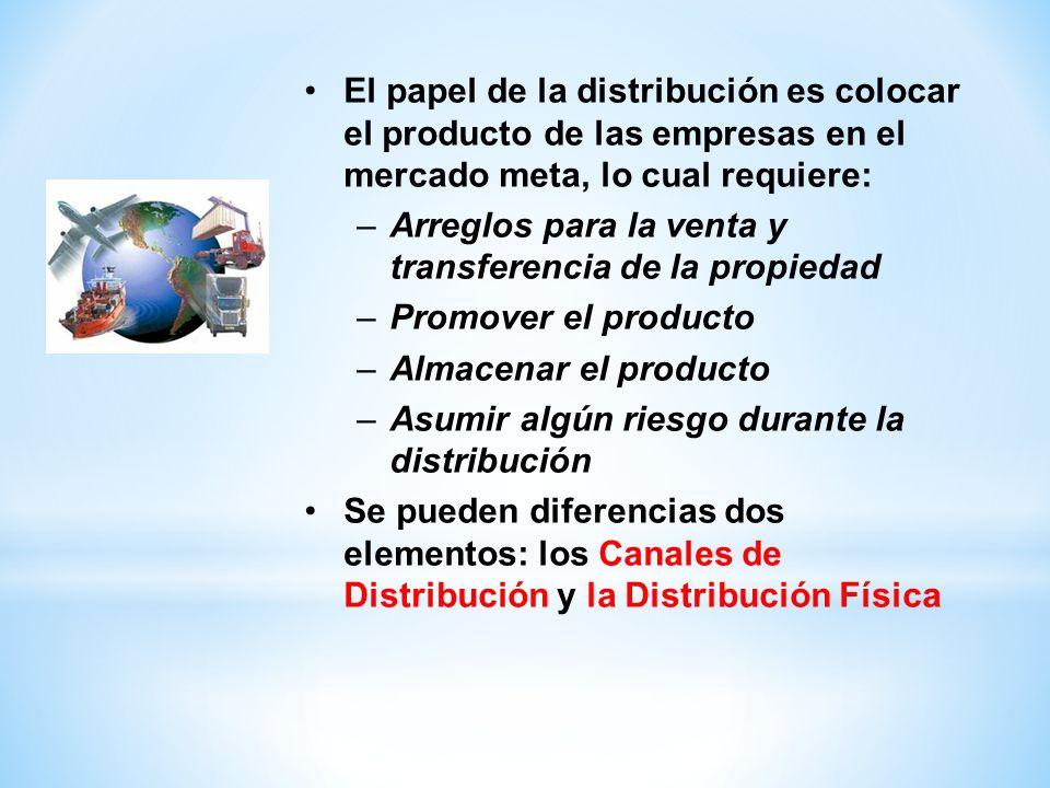 El papel de la distribución es colocar el producto de las empresas en el mercado meta, lo cual requiere:
