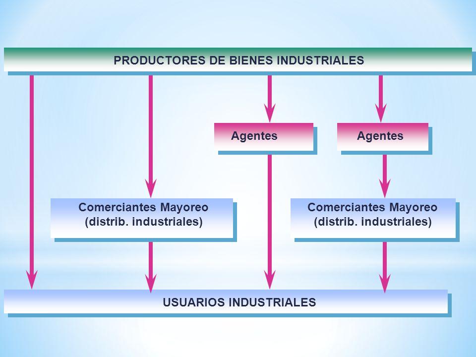 PRODUCTORES DE BIENES INDUSTRIALES