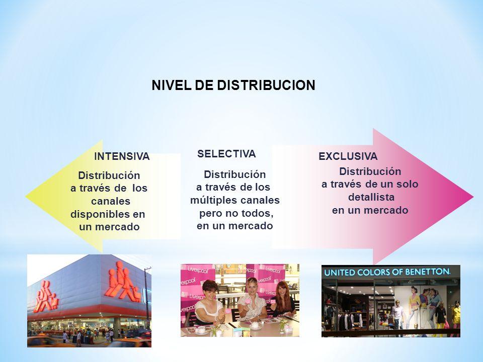 NIVEL DE DISTRIBUCION INTENSIVA SELECTIVA EXCLUSIVA Distribución