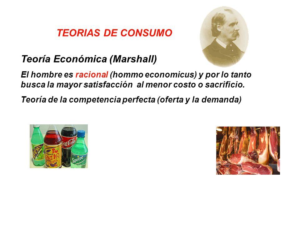 Teoría Económica (Marshall)