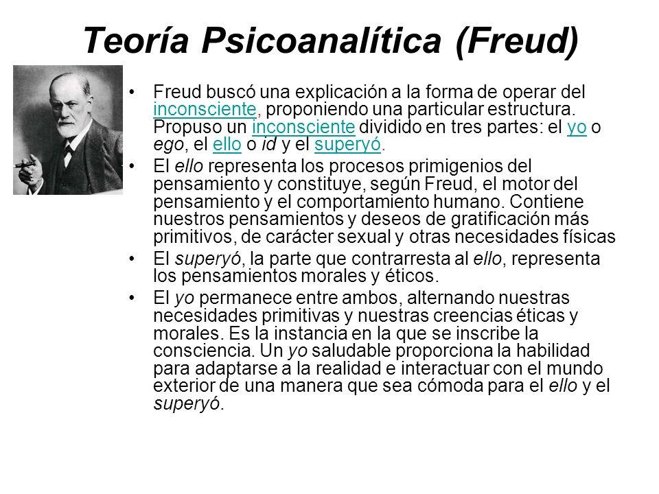 Teoría Psicoanalítica (Freud)