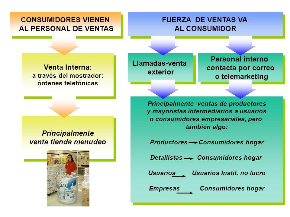 CONSUMIDORES VIENEN AL PERSONAL DE VENTAS FUERZA DE VENTAS VA