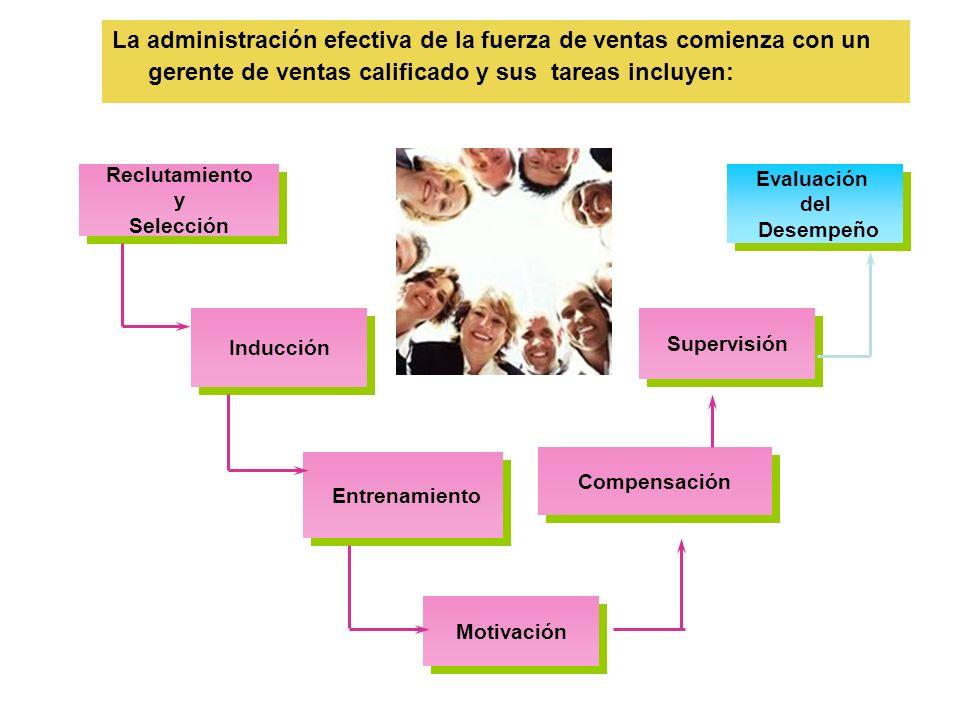 La administración efectiva de la fuerza de ventas comienza con un gerente de ventas calificado y sus tareas incluyen: