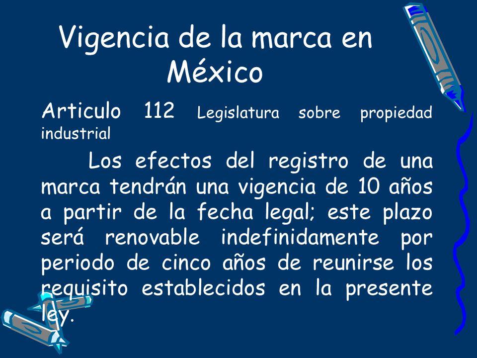 Vigencia de la marca en México