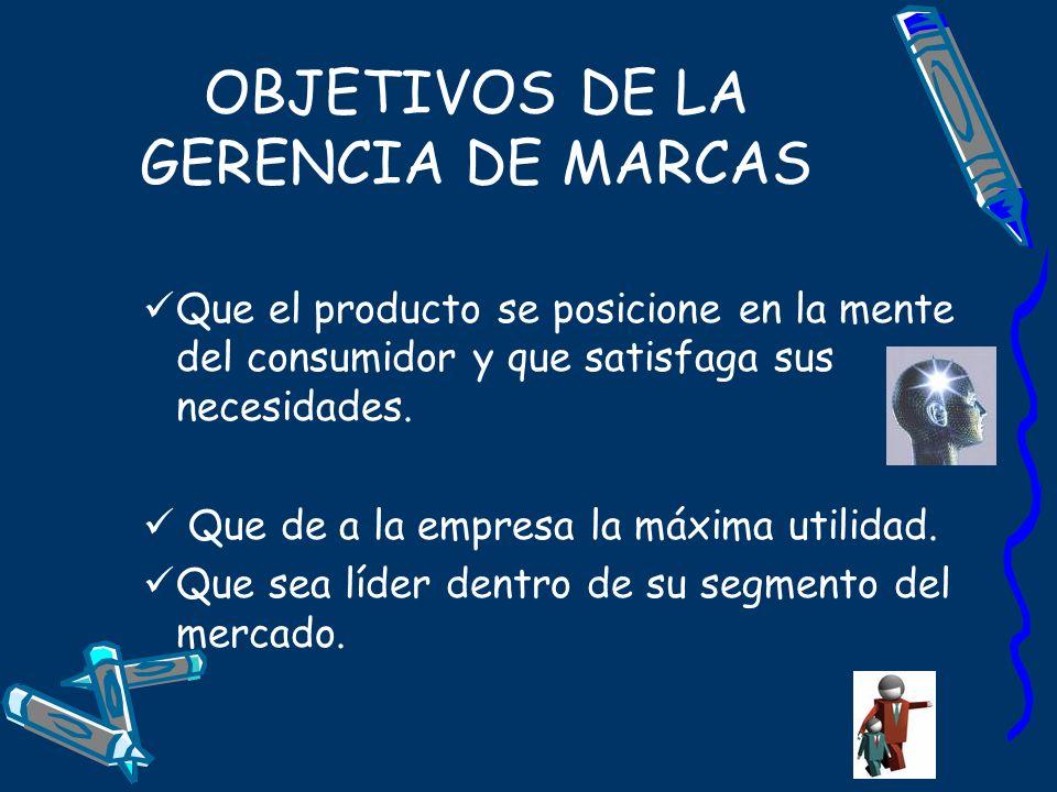 OBJETIVOS DE LA GERENCIA DE MARCAS
