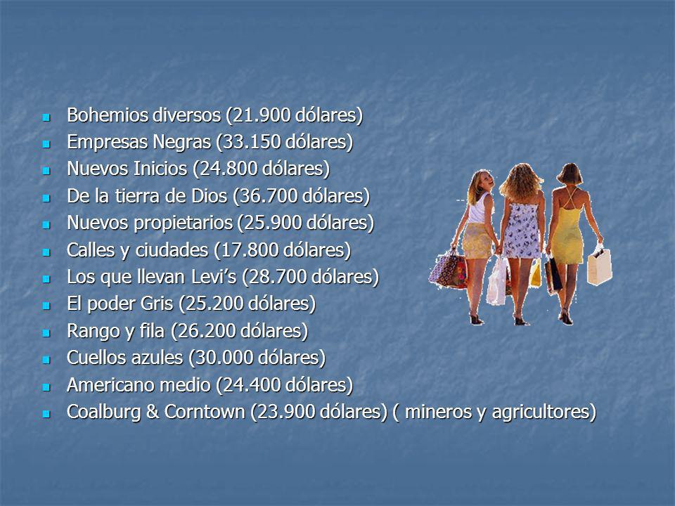 Bohemios diversos (21.900 dólares)