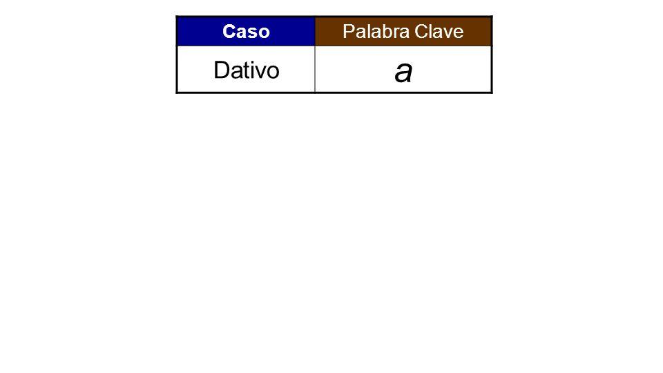 Caso Palabra Clave Dativo a