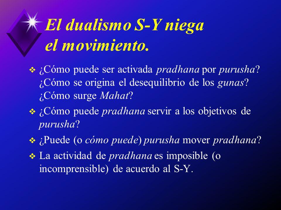 El dualismo S-Y niega el movimiento.
