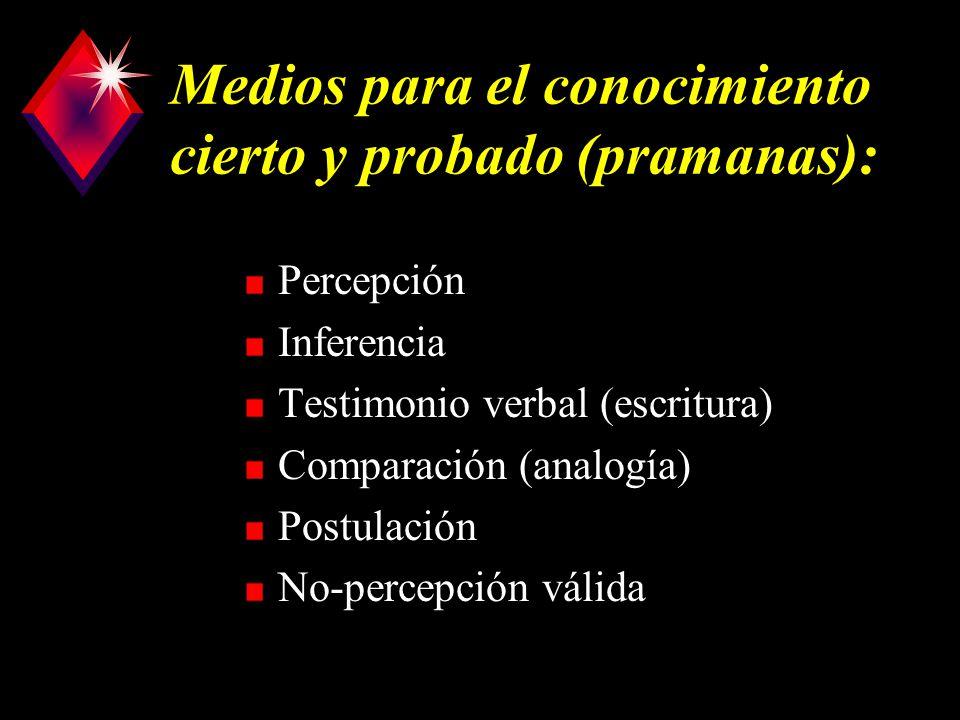 Medios para el conocimiento cierto y probado (pramanas):