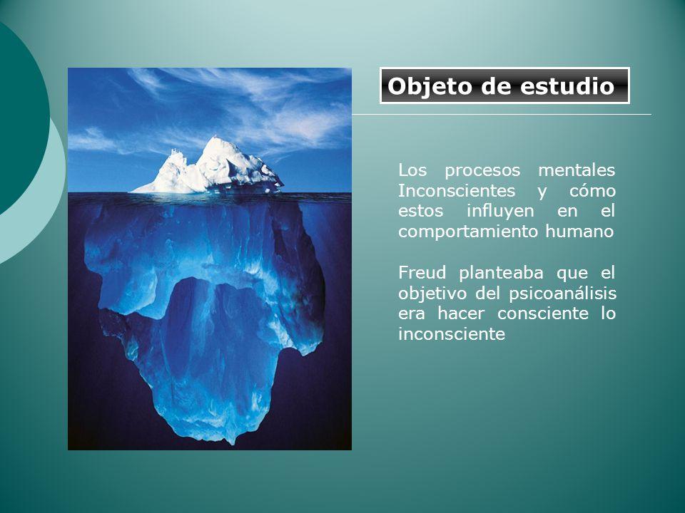 Objeto de estudio Los procesos mentales Inconscientes y cómo estos influyen en el comportamiento humano.