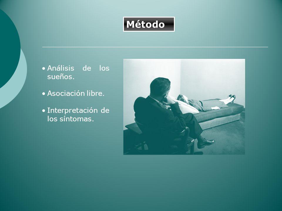 Método Análisis de los sueños. Asociación libre.