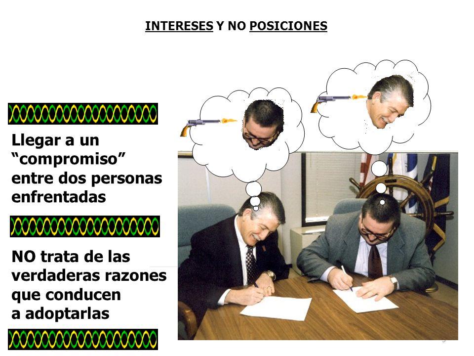 INTERESES Y NO POSICIONES