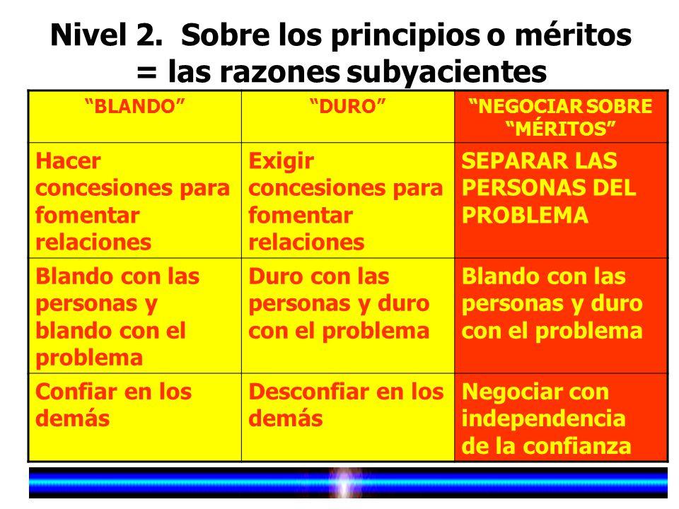 Nivel 2. Sobre los principios o méritos = las razones subyacientes