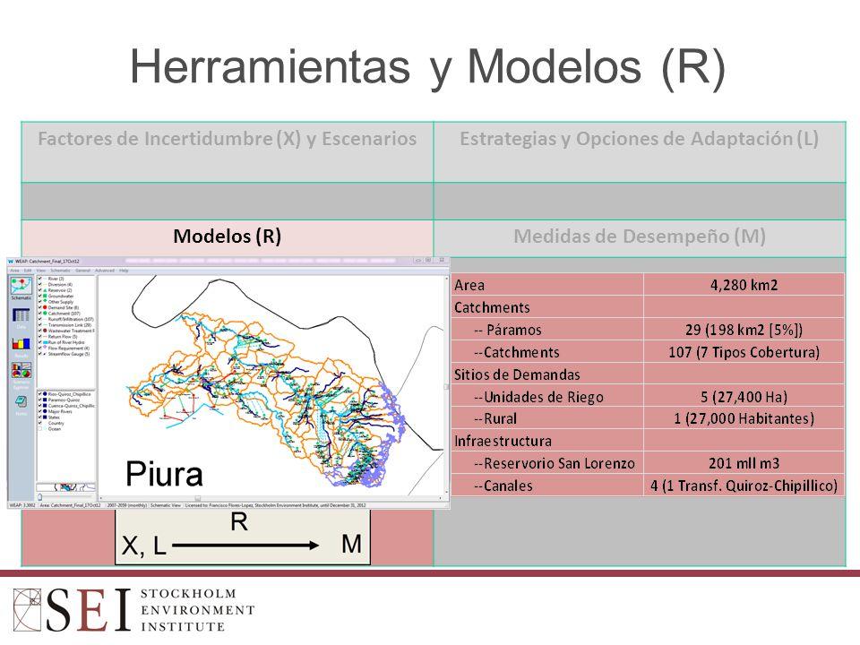 Herramientas y Modelos (R)