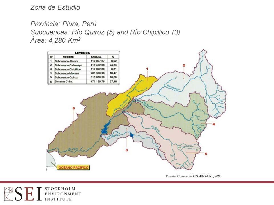 Fuente: Consorcio ATA-UNP-UNL, 2005
