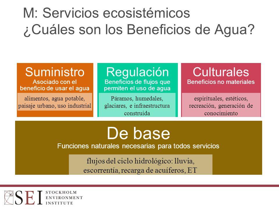M: Servicios ecosistémicos ¿Cuáles son los Beneficios de Agua