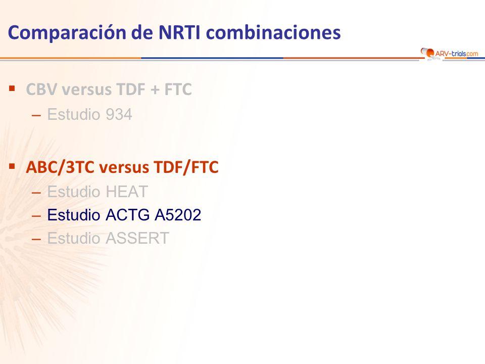 Comparación de NRTI combinaciones