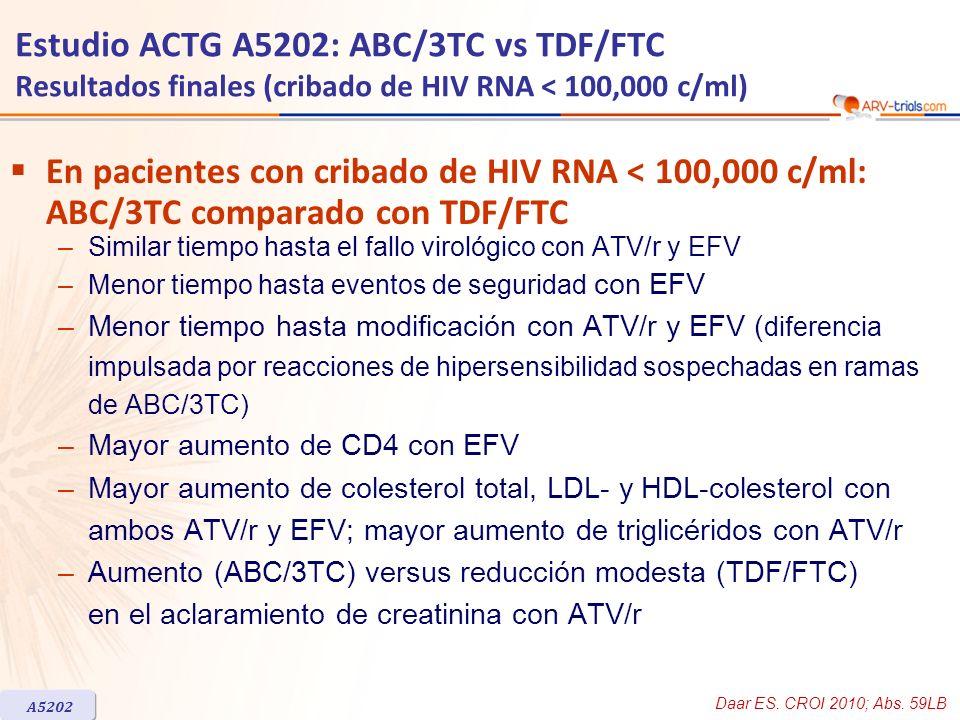 ARV-trial.comEstudio ACTG A5202: ABC/3TC vs TDF/FTC Resultados finales (cribado de HIV RNA < 100,000 c/ml)