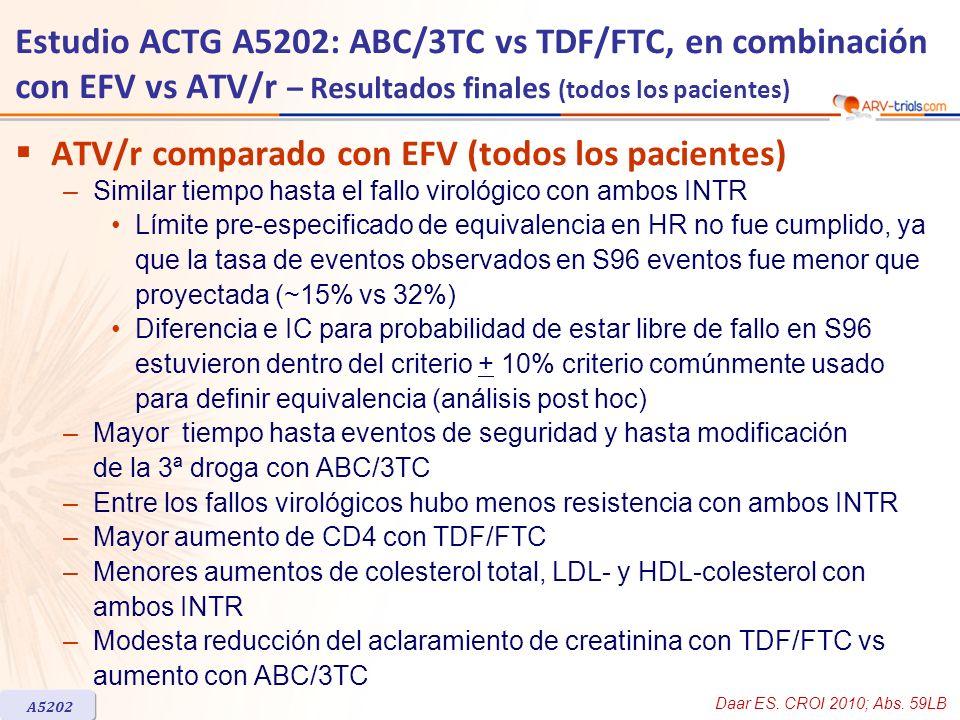 ATV/r comparado con EFV (todos los pacientes)
