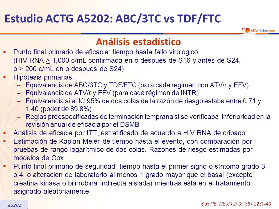 Estudio ACTG A5202: ABC/3TC vs TDF/FTC
