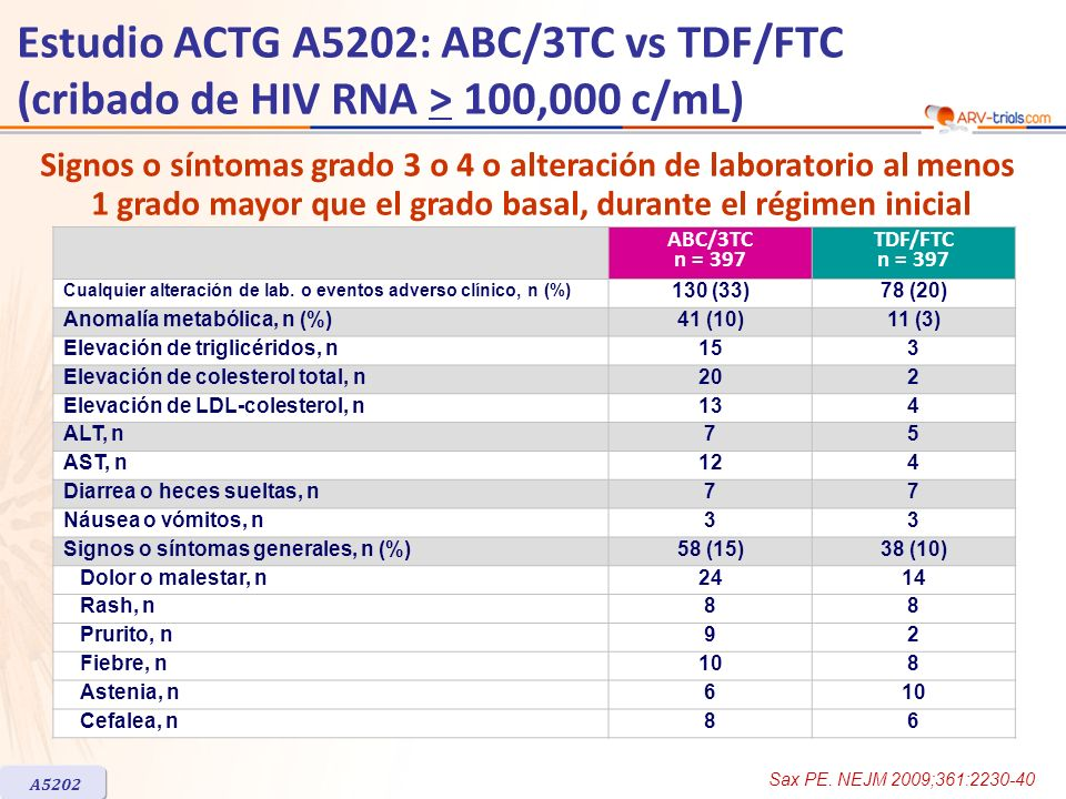 ARV-trial.com Estudio ACTG A5202: ABC/3TC vs TDF/FTC (cribado de HIV RNA > 100,000 c/mL)