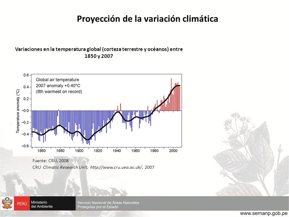 Proyección de la variación climática