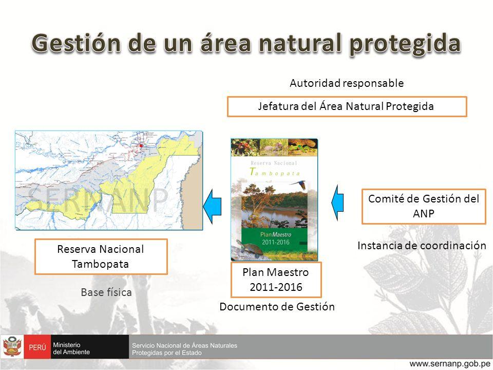 Gestión de un área natural protegida