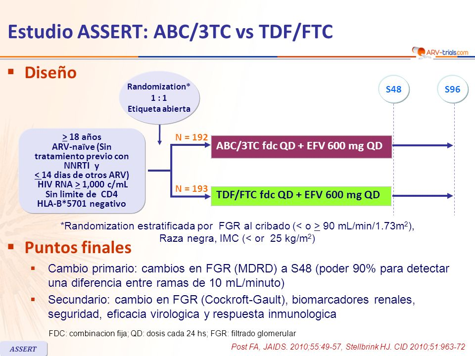 Estudio ASSERT: ABC/3TC vs TDF/FTC