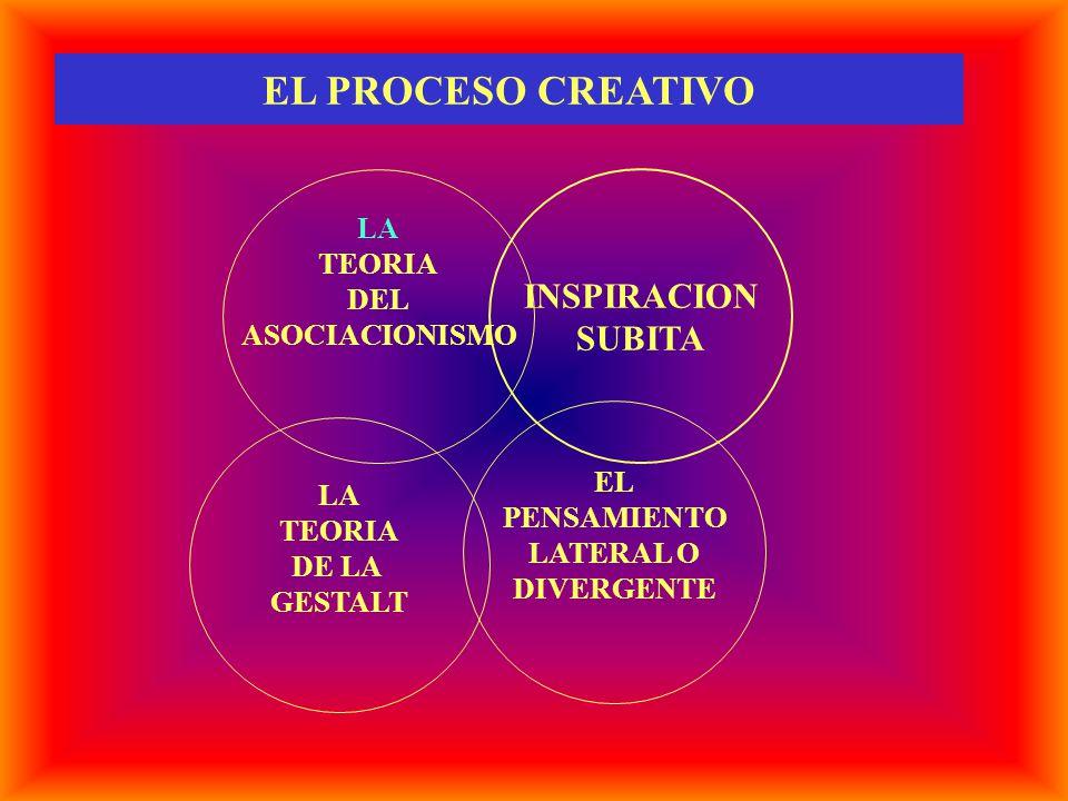 EL PROCESO CREATIVO INSPIRACION SUBITA LA TEORIA DEL ASOCIACIONISMO EL
