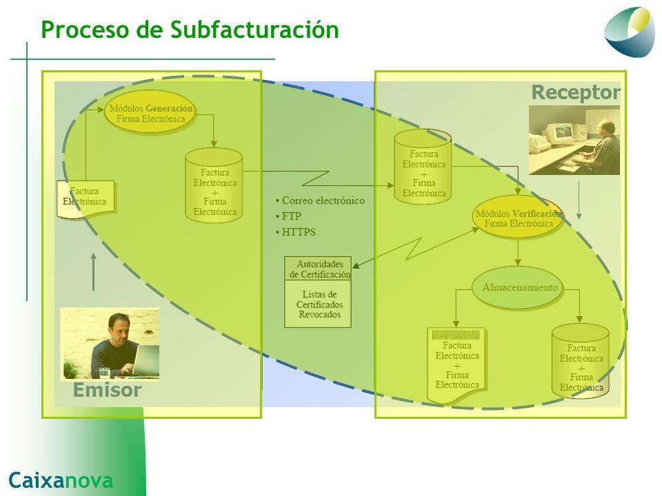 Proceso de Subfacturación