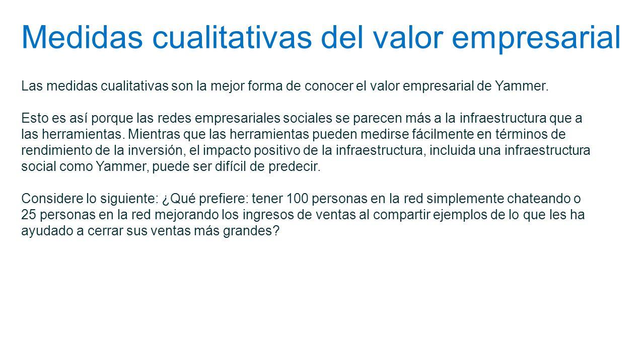 Medidas cualitativas del valor empresarial