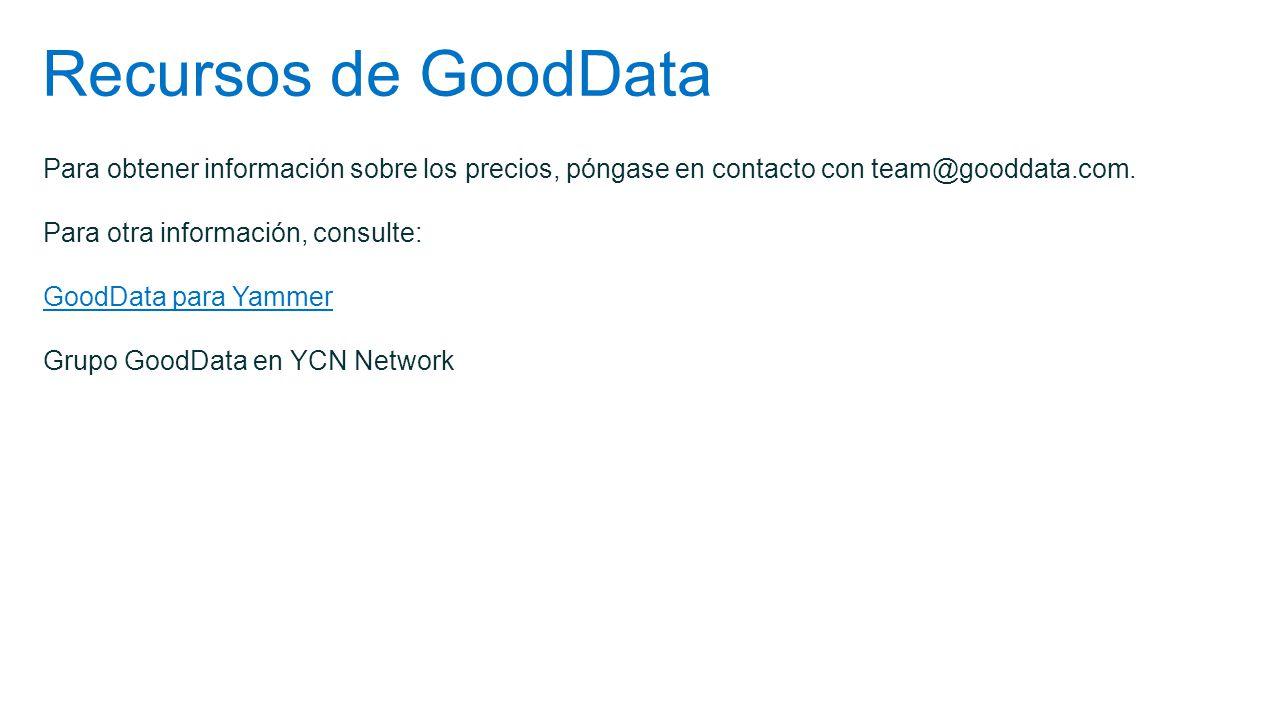 Recursos de GoodData Para obtener información sobre los precios, póngase en contacto con team@gooddata.com. Para otra información, consulte: