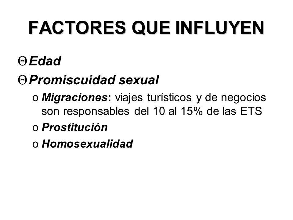 FACTORES QUE INFLUYEN Edad Promiscuidad sexual