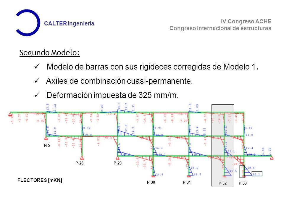 Modelo de barras con sus rigideces corregidas de Modelo 1.
