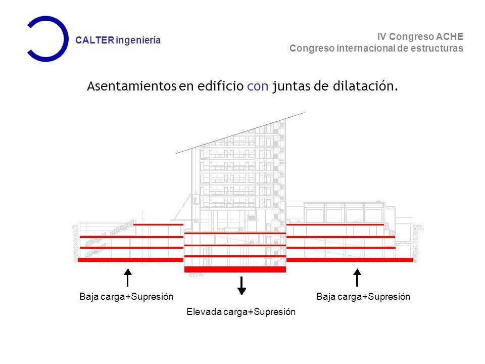 Asentamientos en edificio con juntas de dilatación.
