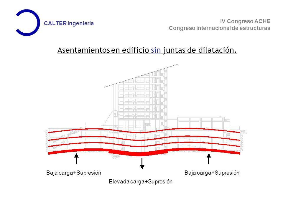 Asentamientos en edificio sin juntas de dilatación.